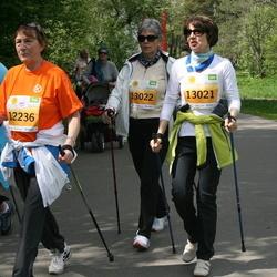 SEB Maijooks - Malle Karu (12236), Eva Maria Koep-Schlaga (13021), Christiane Lauten (13022)