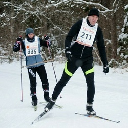 20. Tallinna Suusamaraton - Madis Mägi (211), Raul Roose (335)