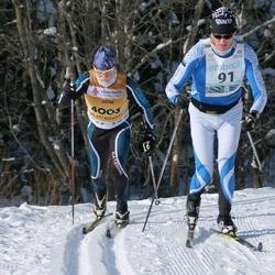 43. Haanja Maraton - Madis Torim (91), Kaarel Toss (4003)