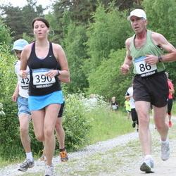 42. ümber Harku järve jooks - Bruno Münter (86), Karmen Laikre (390)