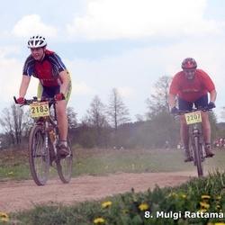 8. Mulgi Rattamaraton (EEC) - Signe Haug (2183), Arne Kaasik (2207)