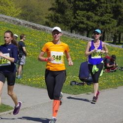 SEB 27. Maijooks - Katrin Azovskaja (136), Annika Mets (248)