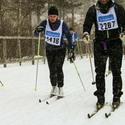 Skiing 90 km - Henrik Magnusson (2287), Maria Rull (4416)