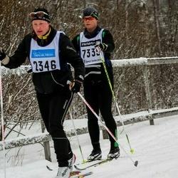 Skiing 90 km - Linn Malmén (2346), Anders Dahlberg (7335)