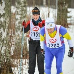 Skiing 45 km - Eva Söderström (1131)