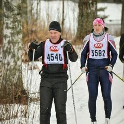 Skiing 45 km - Magnus Ruth (4540)