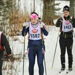 Skiing 45 km - Annette Åkerström (3582)