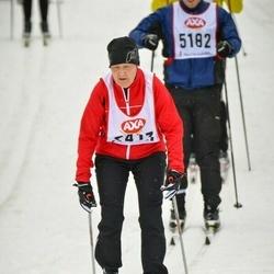 Skiing 45 km - Agneta Wängberg (2413)