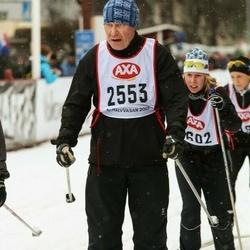 Skiing 45 km - Roland Scott (2553)