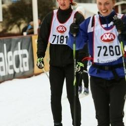 Skiing 45 km - Oliver Dahlqvist (7181)
