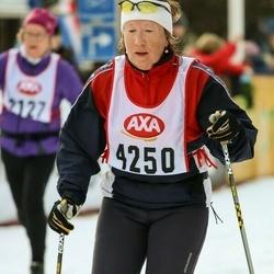 Skiing 45 km - Anna Nyberg (4250)