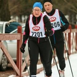 Skiing 45 km - Maria Wikander (7201)