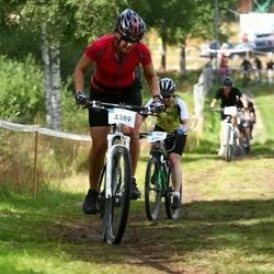 Cycling 45 km - Pia Hansson (4389)