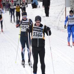 Skiing 90 km - Magnus Lövgren (3366), Henrik Andersson (4943)