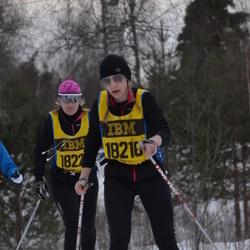 Skiing 90 km - Jannika Broomé (18216), Anna Larsson (18222)