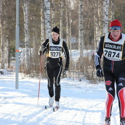 Skiing 90 km - Eberhard Christ (7874)