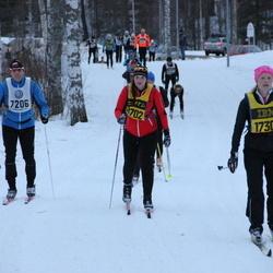 Skiing 90 km - Fredrik Hector (7206), Annika Viklund (17303)