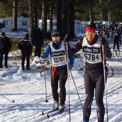 Skiing 90 km - Anders Julin (5784), Hugo Börjesson (13781)