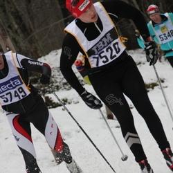 Skiing 90 km - Carlo Cattaruzza Dorigo (5749), Oskar Stömne (7520)