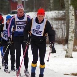 Skiing 90 km - Fredrik Olofsson (12183)