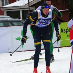 Skiing 90 km - David Jönsson (2148)