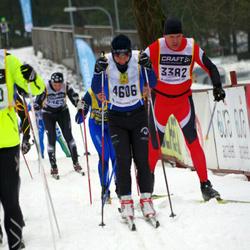 Skiing 90 km - Robert Growka (3382), Christer P Hördell (4606)